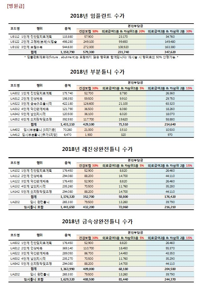 2018아이프로 수가표-병원급.JPG