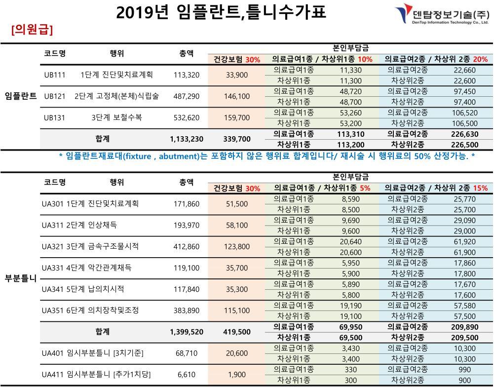 2019 의원급(1).JPG